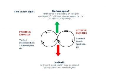 Zit jij in de positieve of in de negatieve spiraal?